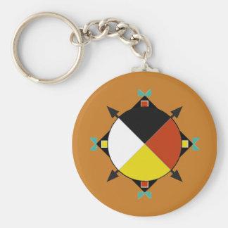 Quatre directions cherokee porte-clé rond