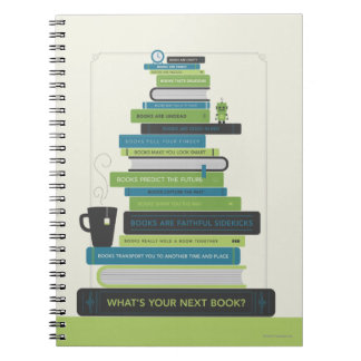 Quel est votre prochain livre ? carnet à spirale