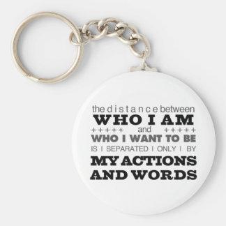 Qui je suis gris porte-clé rond