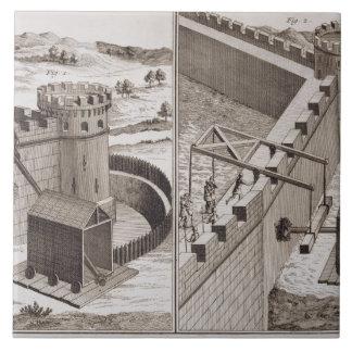 RAM de battage romaines, du 'DES S d'Encyclopedie Grand Carreau Carré