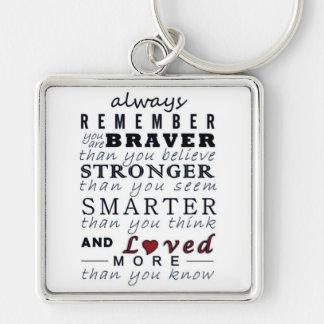 Rappelez-vous toujours porte-clé carré argenté
