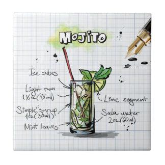 Recette de Mojito - cadeau de cocktail Petit Carreau Carré