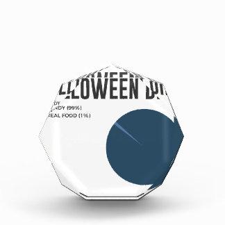Récompense Festins de bonbons à régime de Halloween et