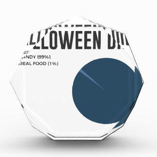 Récompenses En Acrylique Festins de bonbons à régime de Halloween et