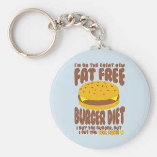 Régime non gras d'hamburger porte-clé rond