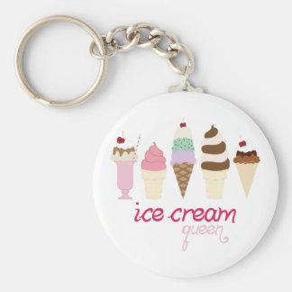 Reine de crème glacée porte-clé rond