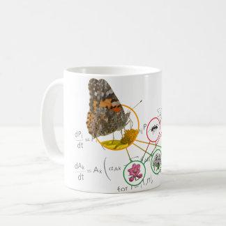 réseaux écologiques mug