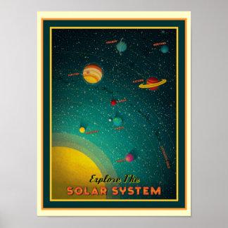 Rétro affiche du système 12 x 16 solaire posters