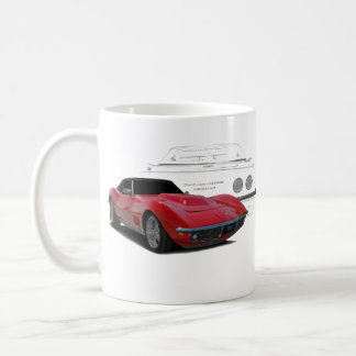 Roadster de 1968 convertibles mug