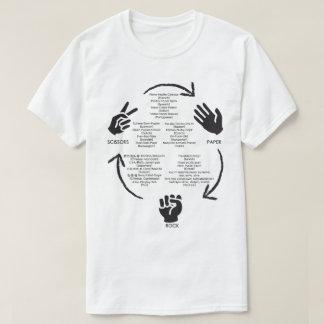 Roche-Papier-Ciseaux dans le monde entier T-shirt