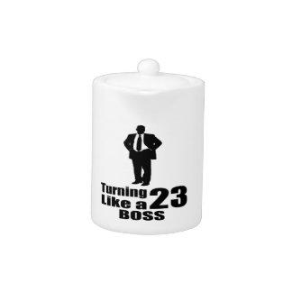 Rotation de 23 comme un patron