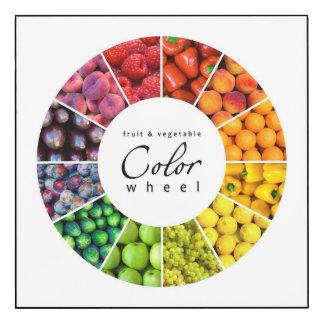 Posters chromatique chromatique affiches art chromatique toiles chromatique - Fruits et legumes de a a z ...