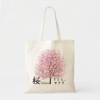 Sac Fleurs de cerisier