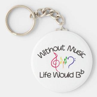 Sans musique porte-clé rond