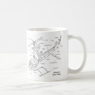 Schéma des composants principaux dans un mug