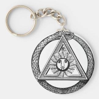 Serpent de franc-maçon de triangle porte-clés