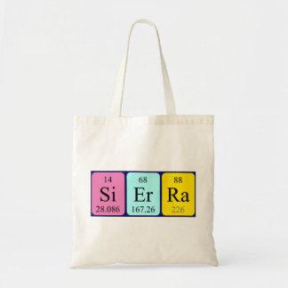 Sierra sac fourre-tout à nom de table périodique