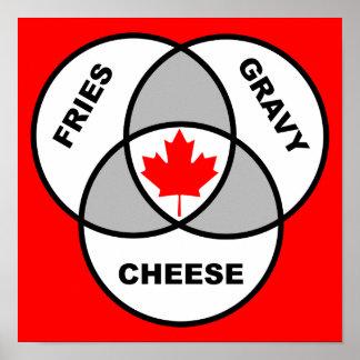 Signe drôle d'affiche de diagramme du Canada Posters