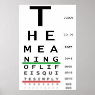 Signification de diagramme d'oeil de la vie posters