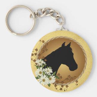 Silhouette de tête de cheval porte-clé rond