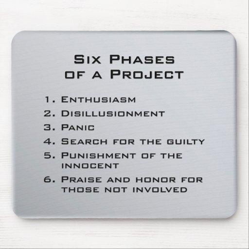 Six phases d 39 un projet tapis de souris zazzle for Surface minimum bureau code du travail