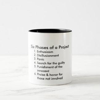 Six phases d'un projet tasse 2 couleurs
