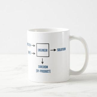 Sous-produit de sarcasme d'ingénierie mug blanc