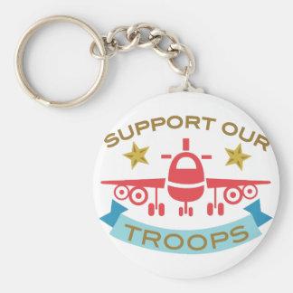 Soutenez nos troupes porte-clé rond
