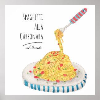 Spaghetti Alla Carbonara Affiche
