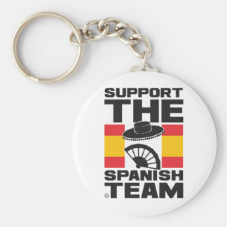 Porte cl s espagne for Porte in spanish