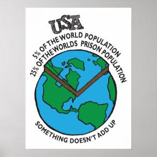 Stat d'U.S.Prison Posters