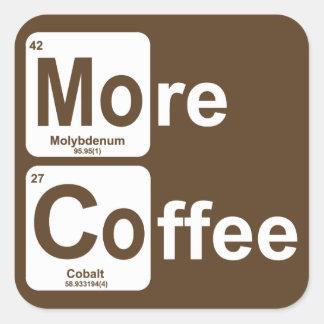 Sticker Carré Plus de Tableau périodique de café