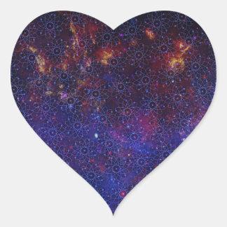 Sticker Cœur Motif d'atome