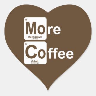 Sticker Cœur Plus de Tableau périodique de café