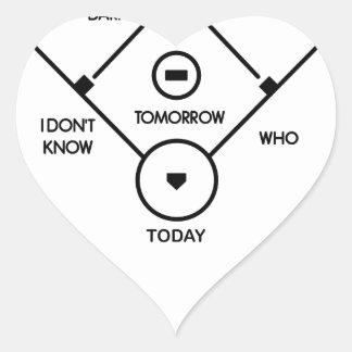 Sticker Cœur qui est allumé premier ce qui est sur le deuxième