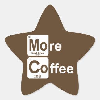 Sticker Étoile Plus de Tableau périodique de café