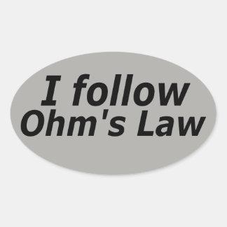 Sticker Ovale La loi d'ohm