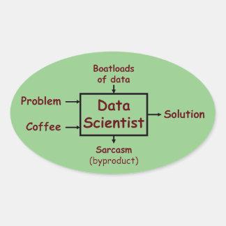 Sticker Ovale Quel scientifique de données fait toute la journée
