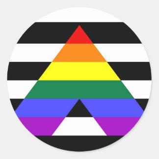Sticker Rond Drapeau droit d'allié