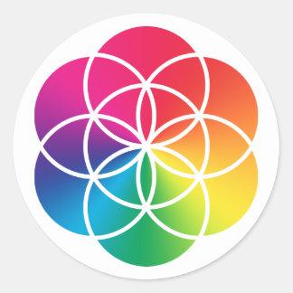Sticker Rond Graine d'arc-en-ciel de Chakras de symbole de la