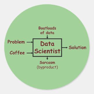 Sticker Rond Quel scientifique de données fait toute la journée