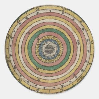 Sticker Rond Roue antique de zodiaque