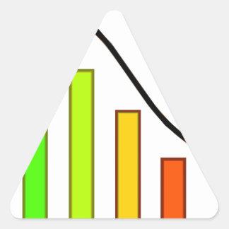 Sticker Triangulaire Perte de diagramme de progrès
