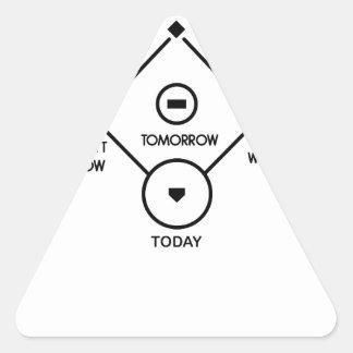 Sticker Triangulaire qui est allumé premier ce qui est sur le deuxième