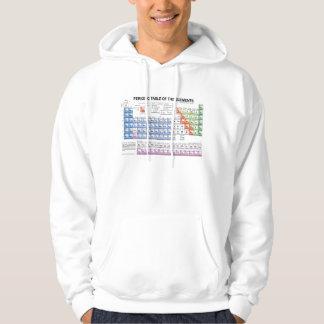sweat - shirt à capuche de table périodique