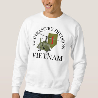 Sweatshirt ęr Identification Vietnam
