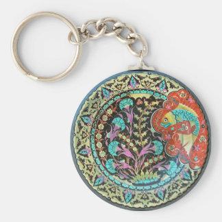 Symbole de charme de bonne chance de fortune porte-clefs