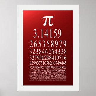 Symbole de pi beaucoup nombre de chiffre posters