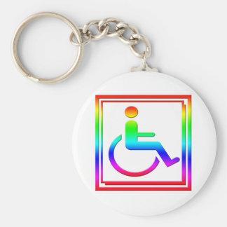 Signe handicap porte cl s for Porte handicape
