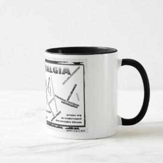 symptômes fibro, tasse anglaise de thé, tasse de